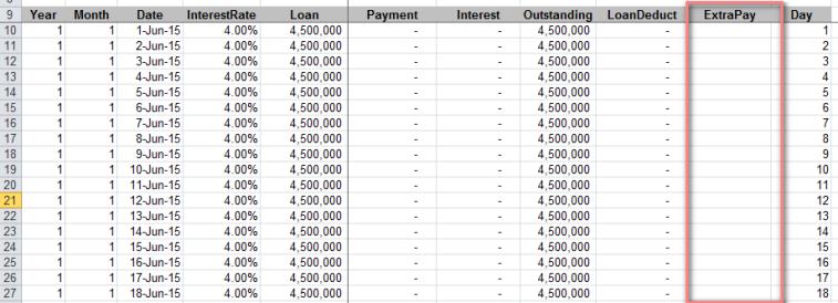 House_Loan_ExtraPay_150527