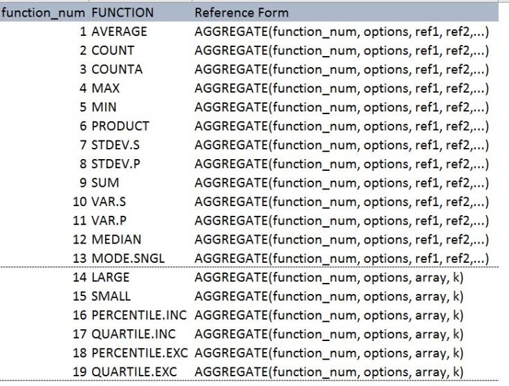 AGGREGATE_function_num_170722.jpg