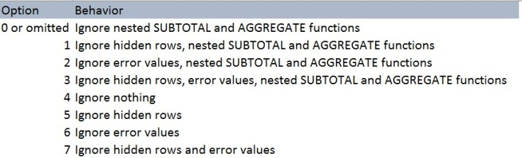 AGGREGATE_option_170722.jpg