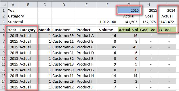 Data_2015Comparison_160602.png