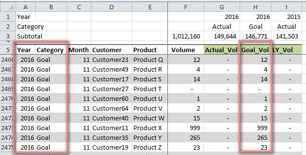 Data_Goal_160206