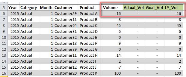 Data_TemplateDesign_160206