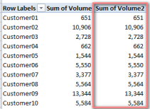ShowValueAs_Volume2_PivotTable_160317.png