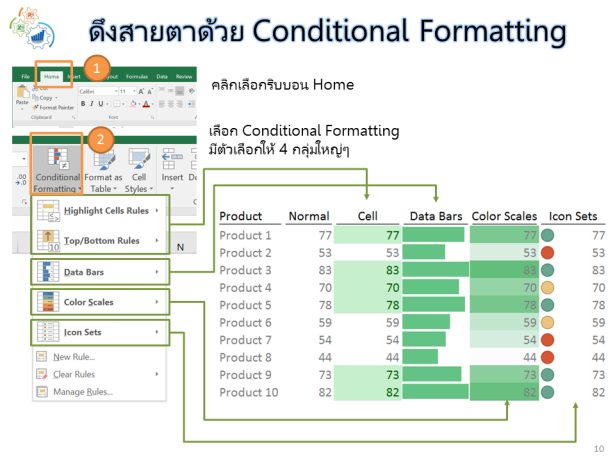 4 Type Of Conditional Formatting