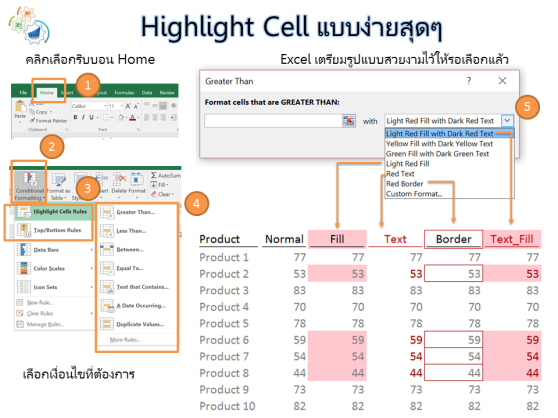 In Cell Highlight