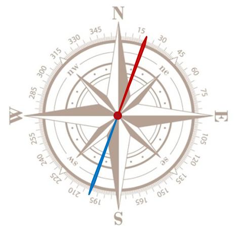 Compass_2Needles_E90E50.png