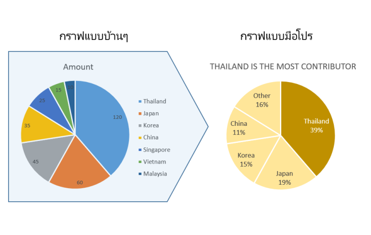 before_after_piechart3