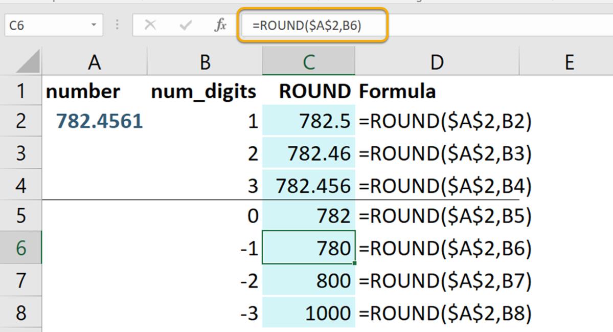 สรุป ครบ จบ! เทคนิคปัดตัวเลขใน Excel ภาค 1 [ROUND, MROUND, CEILING.MATH, FLOOR.MATH]