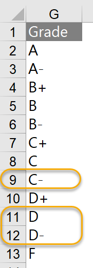 GradeTable_NoPoint_Example.png