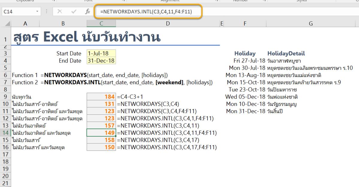 สูตร Excel นับเฉพาะวันทำงาน [NETWORKDAYS.INTL]