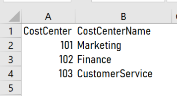 CostCenter