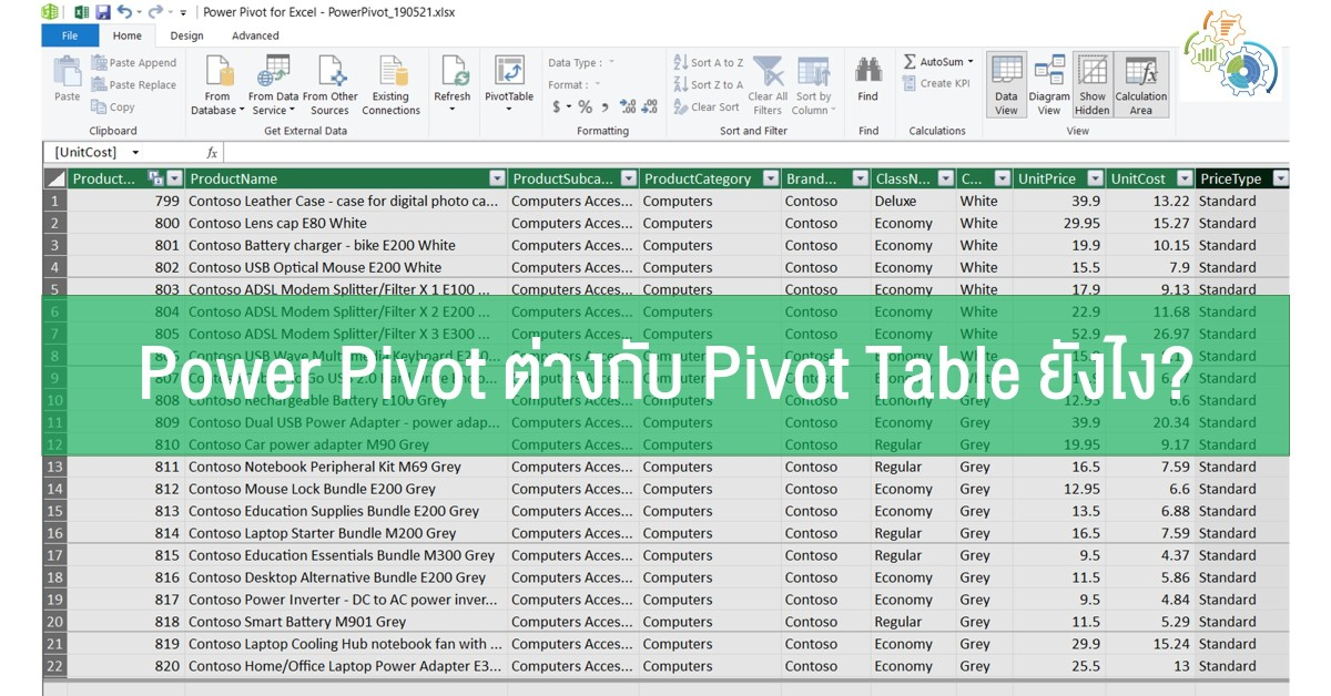 Power Pivot ต่างกับ Pivot Table ยังไง?